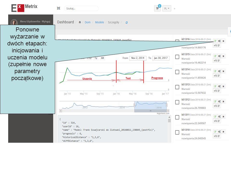 Ponowne wyżarzanie w dwóch etapach: inicjowania i uczenia modelu (zupełnie nowe parametry początkowe)