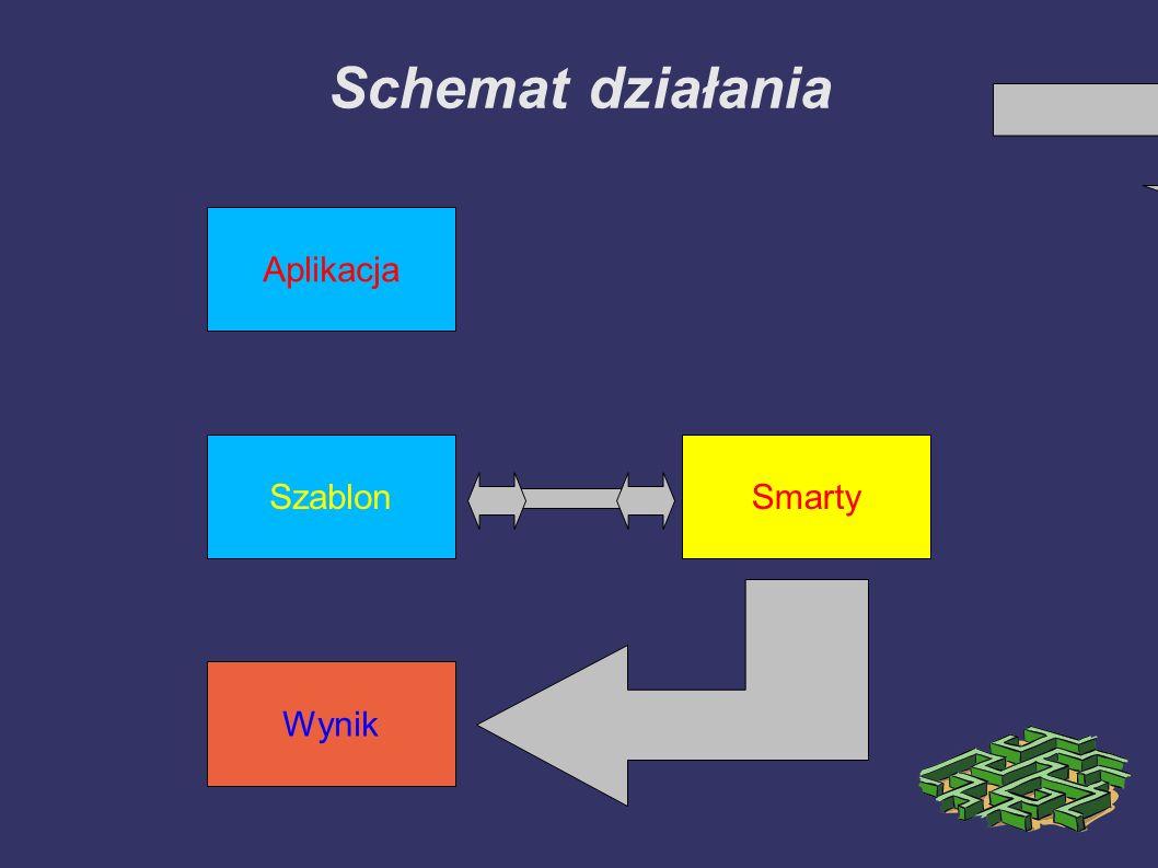 Używanie Smarty ➲ dołączamy bibliotekę za pomocą instrukcji require_once() ➲ wykonujemy operacje będące celem działania aplikacji ➲ tworzymy obiekt klasy Smarty ➲ podajemy mu ścieżki do katalogów z szablonami, config ami i cache ➲ wiążemy z nim obliczone zmienne ➲ prosimy obiekt o wyświetlenie wyniku