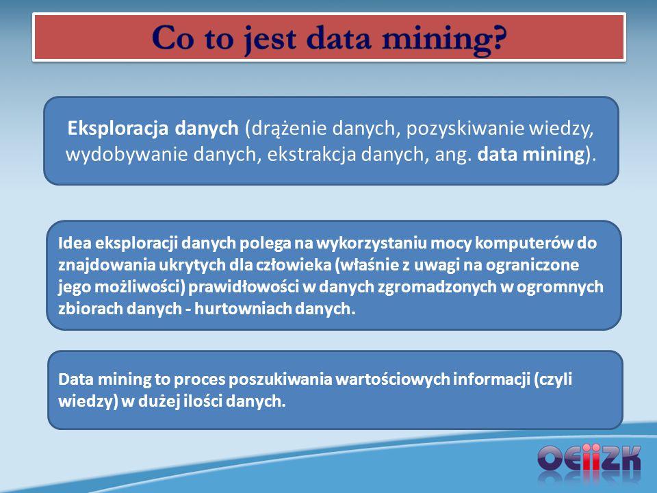 Eksploracja danych (drążenie danych, pozyskiwanie wiedzy, wydobywanie danych, ekstrakcja danych, ang.