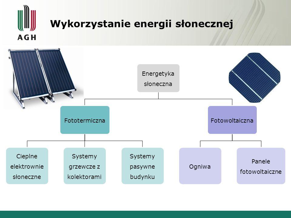 Wykorzystanie energii słonecznej Energetyka słoneczna Fototermiczna Cieplne elektrownie słoneczne Systemy grzewcze z kolektorami Systemy pasywne budynku Fotowoltaiczna Ogniwa Panele fotowoltaiczne
