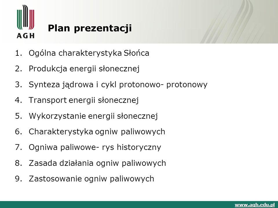 Plan prezentacji www.agh.edu.pl 1.Ogólna charakterystyka Słońca 2.Produkcja energii słonecznej 3.Synteza jądrowa i cykl protonowo- protonowy 4.Transport energii słonecznej 5.Wykorzystanie energii słonecznej 6.Charakterystyka ogniw paliwowych 7.Ogniwa paliwowe- rys historyczny 8.Zasada działania ogniw paliwowych 9.Zastosowanie ogniw paliwowych