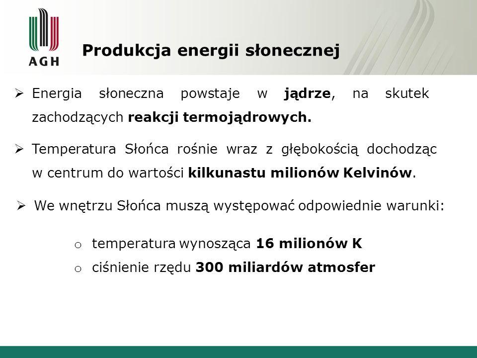 Produkcja energii słonecznej  Energia słoneczna powstaje w jądrze, na skutek zachodzących reakcji termojądrowych.