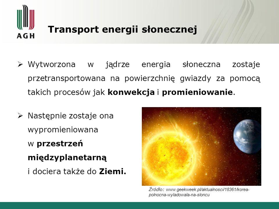 Transport energii słonecznej  Wytworzona w jądrze energia słoneczna zostaje przetransportowana na powierzchnię gwiazdy za pomocą takich procesów jak konwekcja i promieniowanie.