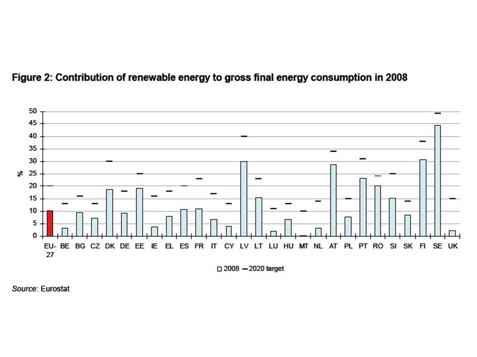 EU28 GROSS INLAND ENERGY CONSUMPTION
