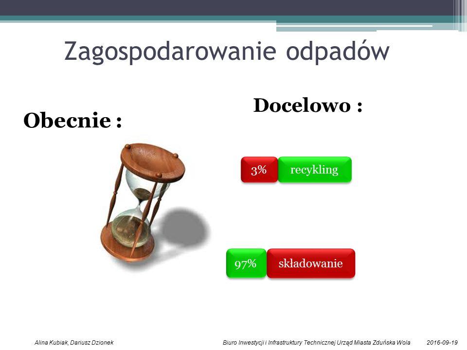 2016-09-19Alina Kubiak, Dariusz Dzionek Biuro Inwestycji i Infrastruktury Technicznej Urząd Miasta Zduńska Wola Zagospodarowanie odpadów Obecnie : recykling składowanie 3% 97% Docelowo :