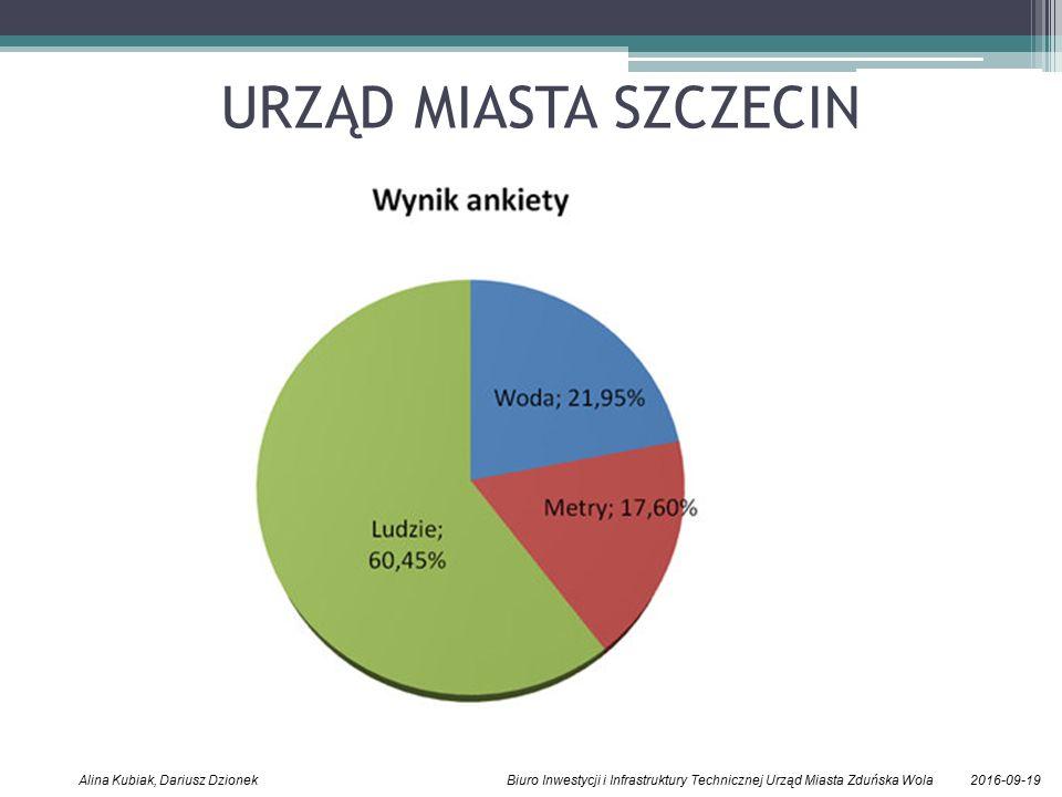 2016-09-19Alina Kubiak, Dariusz Dzionek Biuro Inwestycji i Infrastruktury Technicznej Urząd Miasta Zduńska Wola URZĄD MIASTA SZCZECIN