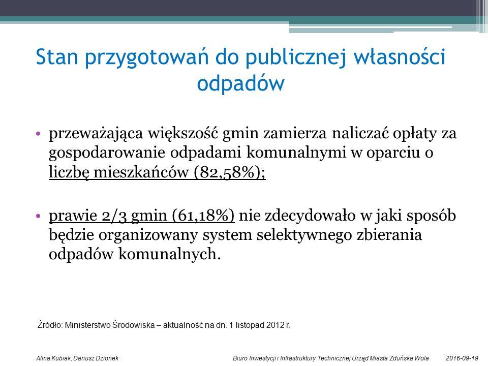 2016-09-19Alina Kubiak, Dariusz Dzionek Biuro Inwestycji i Infrastruktury Technicznej Urząd Miasta Zduńska Wola Stan przygotowań do publicznej własności odpadów przeważająca większość gmin zamierza naliczać opłaty za gospodarowanie odpadami komunalnymi w oparciu o liczbę mieszkańców (82,58%); prawie 2/3 gmin (61,18%) nie zdecydowało w jaki sposób będzie organizowany system selektywnego zbierania odpadów komunalnych.