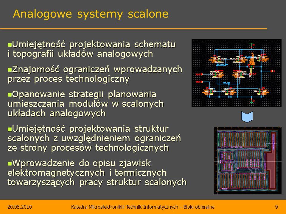 Blok Analiza termiczna układów elektronicznych K25.2 Katedra Mikroelektroniki i Technik Informatycznych