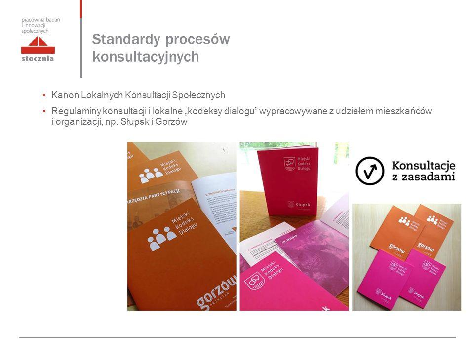 """Standardy procesów konsultacyjnych Kanon Lokalnych Konsultacji Społecznych Regulaminy konsultacji i lokalne """"kodeksy dialogu"""" wypracowywane z udziałem"""