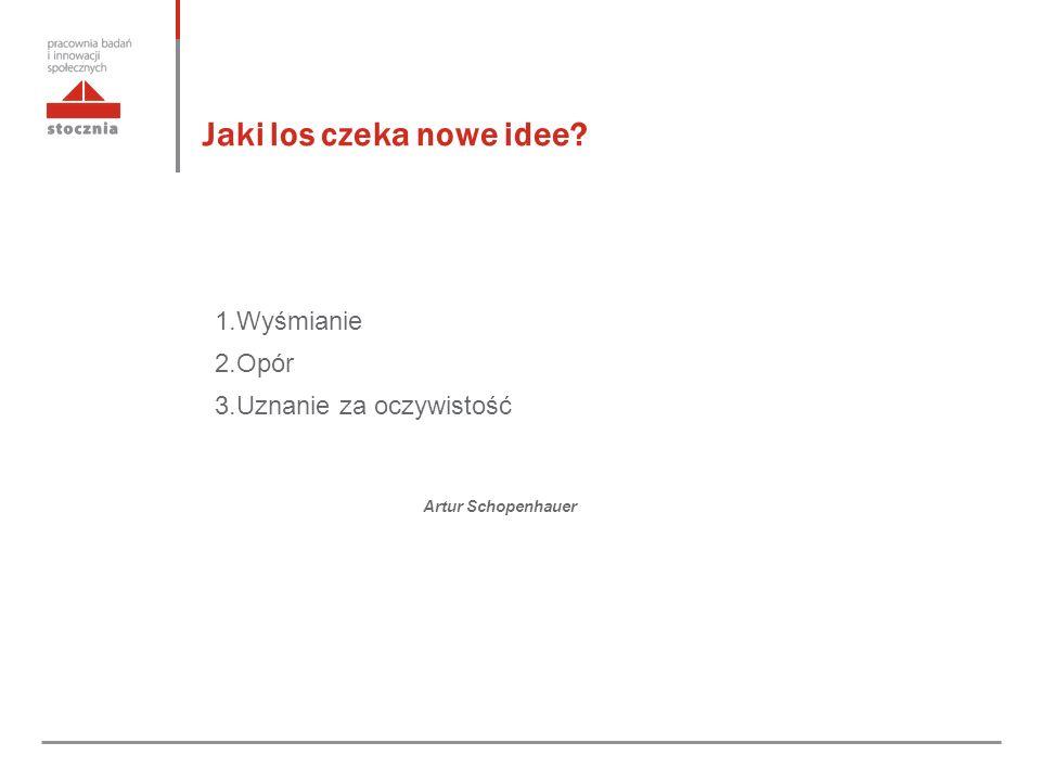 Jaki los czeka nowe idee? 1.Wyśmianie 2.Opór 3.Uznanie za oczywistość Artur Schopenhauer
