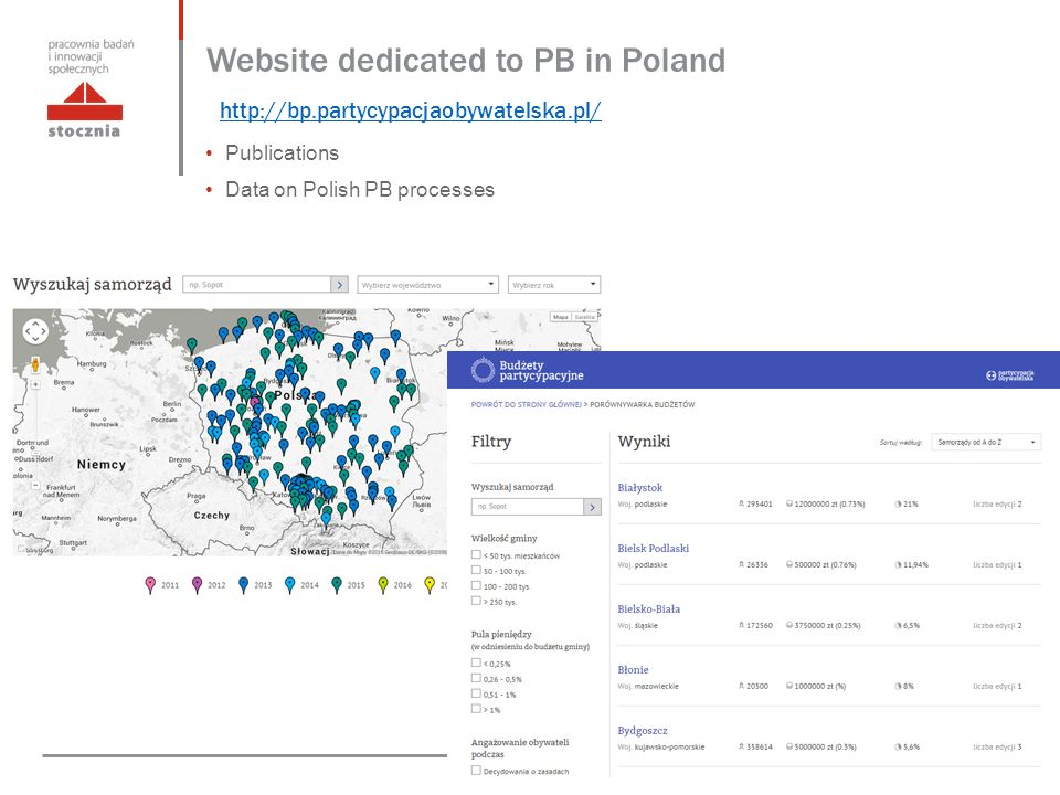 Website dedicated to PB in Poland http://bp.partycypacjaobywatelska.pl/ Publications Data on Polish PB processes Contacts to PB practitioners