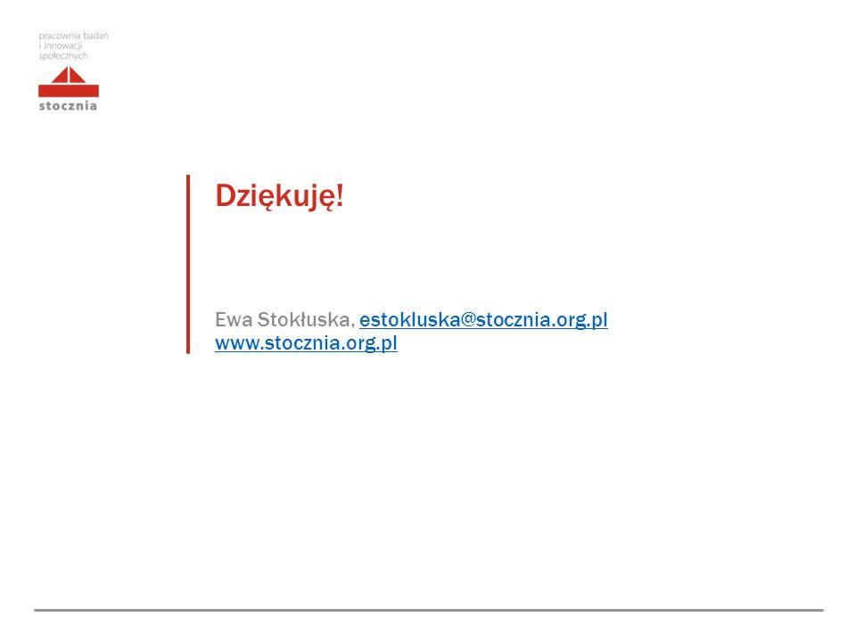 Dziękuję! Ewa Stokłuska, estokluska@stocznia.org.pl www.stocznia.org.plestokluska@stocznia.org.pl www.stocznia.org.pl