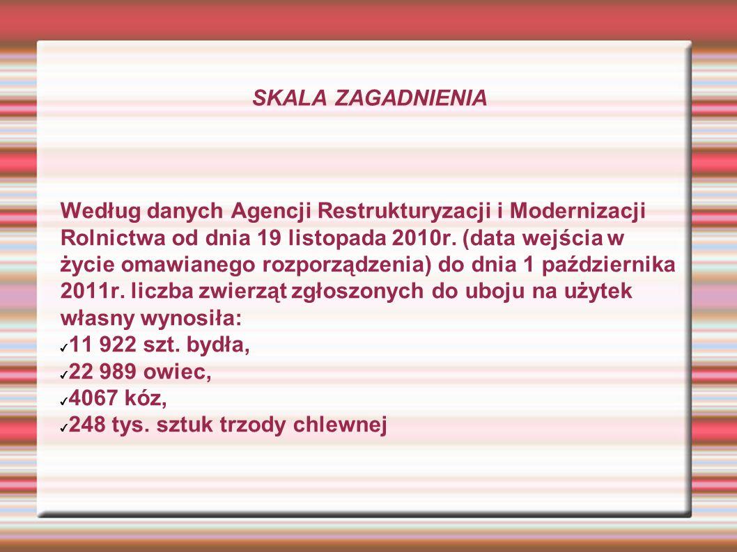 SKALA ZAGADNIENIA Według danych Agencji Restrukturyzacji i Modernizacji Rolnictwa od dnia 19 listopada 2010r.
