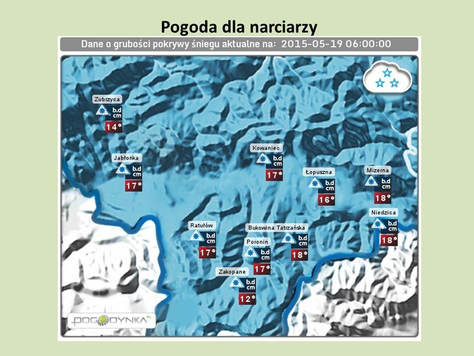 Pogoda dla narciarzy