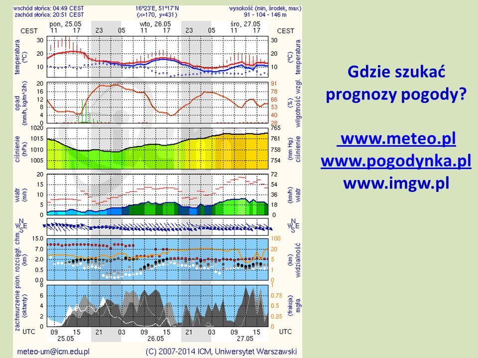Gdzie szukać prognozy pogody? www.meteo.pl www.pogodynka.pl www.imgw.pl www.meteo.pl www.pogodynka.pl