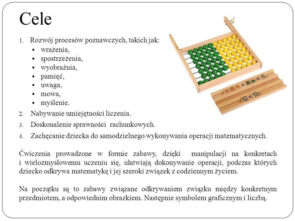 Cele 1. Rozwój procesów poznawczych, takich jak: 2.