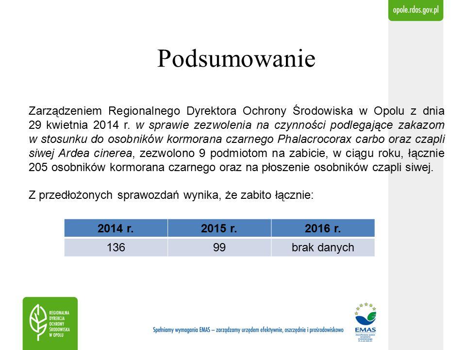 Podsumowanie Zarządzeniem Regionalnego Dyrektora Ochrony Środowiska w Opolu z dnia 29 kwietnia 2014 r.