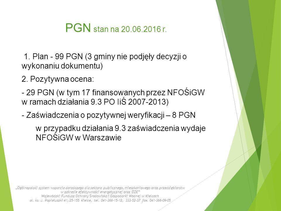 1.Plan - 99 PGN (3 gminy nie podjęły decyzji o wykonaniu dokumentu) 2.