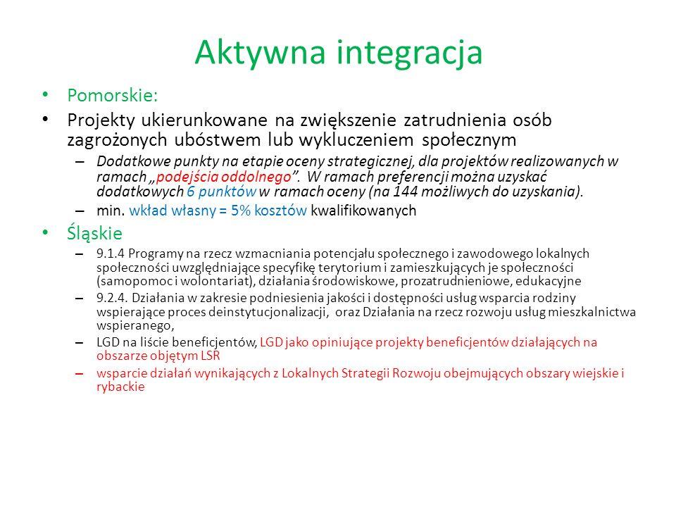 Aktywna integracja osób zagrożonych ubóstwem lub wykluczeniem społecznym Łódzkie: – LGD jako organizacja pozarządowa – bez preferencji Zachodniopomorskie: – DZIAŁANIE 7.1 (tu możliwe :LGD jako NGO, LGD opiniujące projekty beneficjentów) Dolnośląskie: – Działanie 9.1.c Aktywna integracja – LGD na liście beneficjentów, preferencja dla partnerstwa z LGD – Wsparcie służące poprawie dostępu do usług reintegracji zawodowej i społecznej realizowanych przez podmioty, o których mowa w ustawie o zatrudnieniu socjalnym (CIS, KIS) – 5% wkładu własnego - za wysoki poziom w opinii LGD Świętokrzyskie – wszystkie podmioty – bez preferencji dla LGD Podkarpackie – LGD jako NGO bez preferencji Lubelskie – LGD jako NGO np.