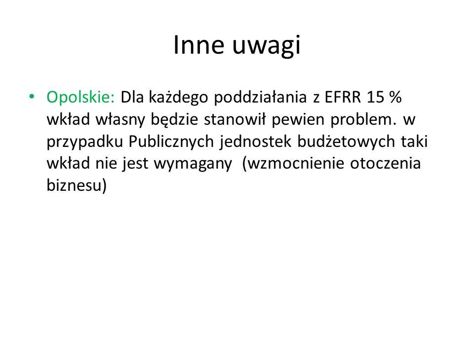 Inne uwagi Opolskie: Dla każdego poddziałania z EFRR 15 % wkład własny będzie stanowił pewien problem.