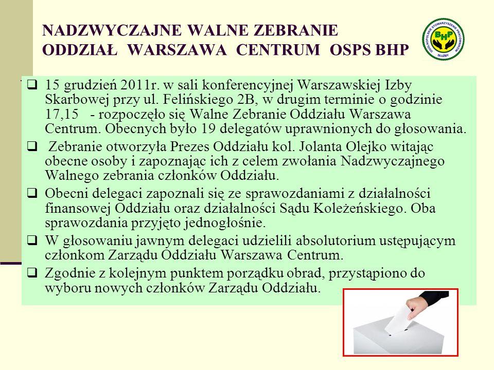 NADZWYCZAJNE WALNE ZEBRANIE ODDZIAŁ WARSZAWA CENTRUM OSPS BHP  15 grudzień 2011r.