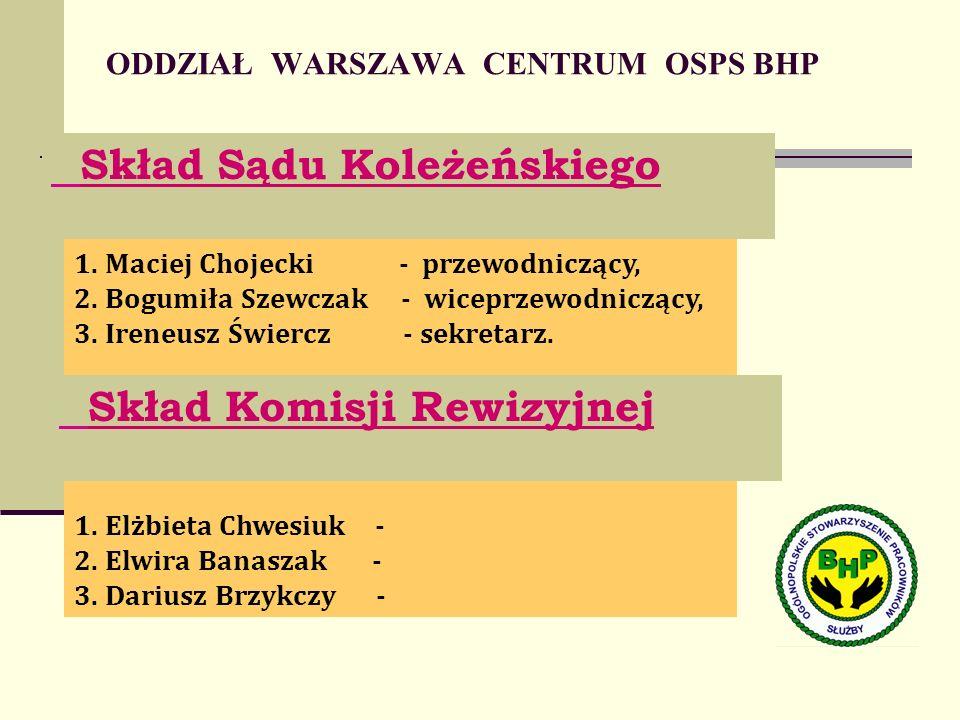 ODDZIAŁ WARSZAWA CENTRUM OSPS BHP 1. Maciej Chojecki - przewodniczący, 2.