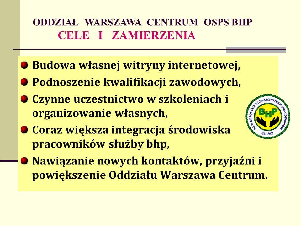 Budowa własnej witryny internetowej, Podnoszenie kwalifikacji zawodowych, Czynne uczestnictwo w szkoleniach i organizowanie własnych, Coraz większa integracja środowiska pracowników służby bhp, Nawiązanie nowych kontaktów, przyjaźni i powiększenie Oddziału Warszawa Centrum.