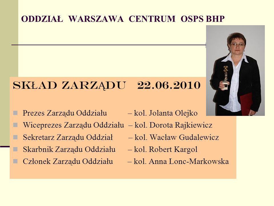 ODDZIAŁ WARSZAWA CENTRUM OSPS BHP SK Ł AD ZARZ Ą DU 22.06.2010 Prezes Zarządu Oddziału – kol.