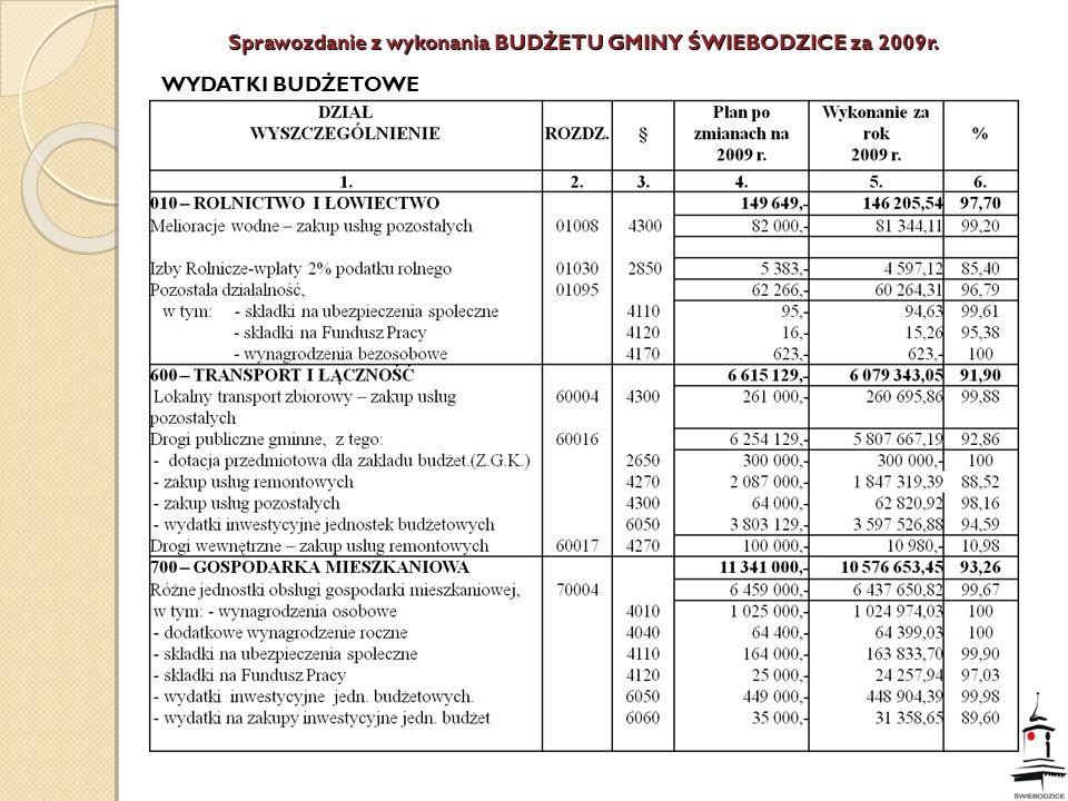 Sprawozdanie z wykonania BUDŻETU GMINY ŚWIEBODZICE za 2009r. WYDATKI BUDŻETOWE