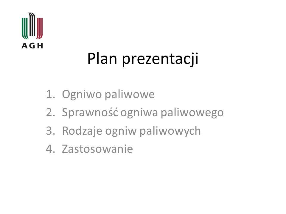 Plan prezentacji 1.Ogniwo paliwowe 2.Sprawność ogniwa paliwowego 3.Rodzaje ogniw paliwowych 4.Zastosowanie