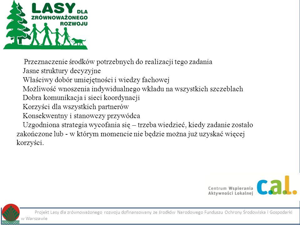 Kliknij, aby edytować styl Projekt Lasy dla zrównoważonego rozwoju dofinansowany ze środków Narodowego Funduszu Ochrony Środowiska i Gospodarki Wodnej w Warszawie Imię i nazwisko Projekt Lasy dla zrównoważonego rozwoju dofinansowany ze środków Narodowego Funduszu Ochrony Środowiska i Gospodarki Wodnej w Warszawie   Przeznaczenie środków potrzebnych do realizacji tego zadania  Jasne struktury decyzyjne  Właściwy dobór umiejętności i wiedzy fachowej  Możliwość wnoszenia indywidualnego wkładu na wszystkich szczeblach  Dobra komunikacja i sieci koordynacji  Korzyści dla wszystkich partnerów  Konsekwentny i stanowczy przywódca  Uzgodniona strategia wycofania się – trzeba wiedzieć, kiedy zadanie zostało zakończone lub - w którym momencie nie będzie można już uzyskać więcej korzyści.