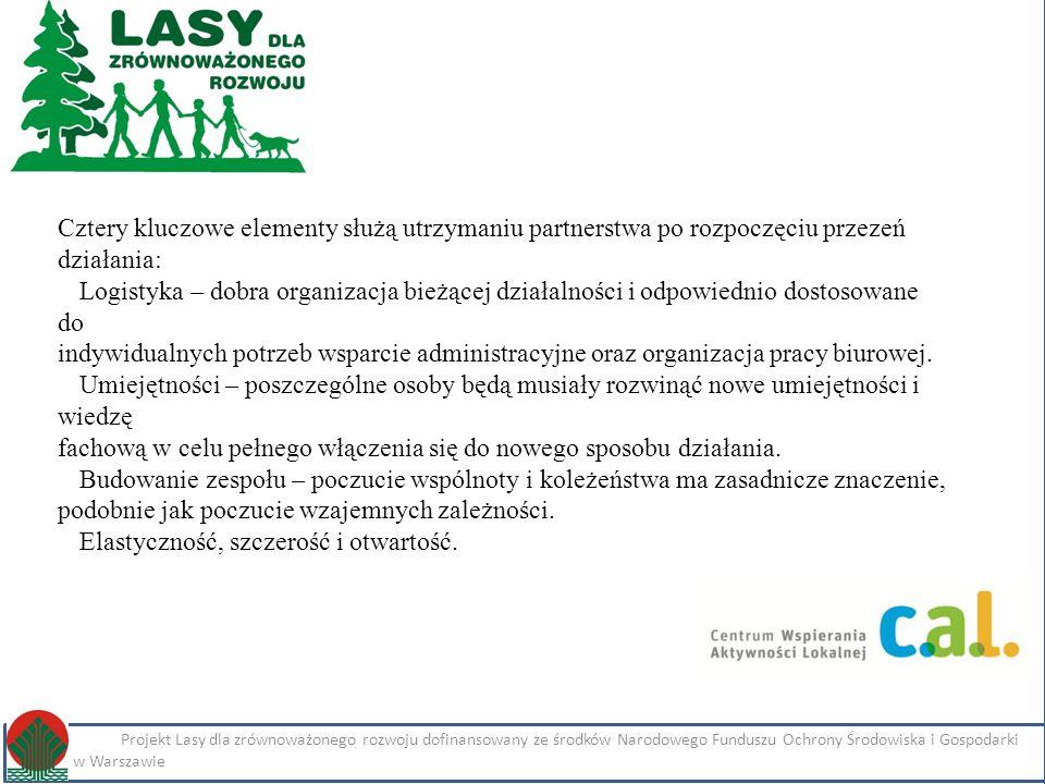 Kliknij, aby edytować styl Projekt Lasy dla zrównoważonego rozwoju dofinansowany ze środków Narodowego Funduszu Ochrony Środowiska i Gospodarki Wodnej w Warszawie Imię i nazwisko Projekt Lasy dla zrównoważonego rozwoju dofinansowany ze środków Narodowego Funduszu Ochrony Środowiska i Gospodarki Wodnej w Warszawie  Cztery kluczowe elementy służą utrzymaniu partnerstwa po rozpoczęciu przezeń działania:  Logistyka – dobra organizacja bieżącej działalności i odpowiednio dostosowane do indywidualnych potrzeb wsparcie administracyjne oraz organizacja pracy biurowej.
