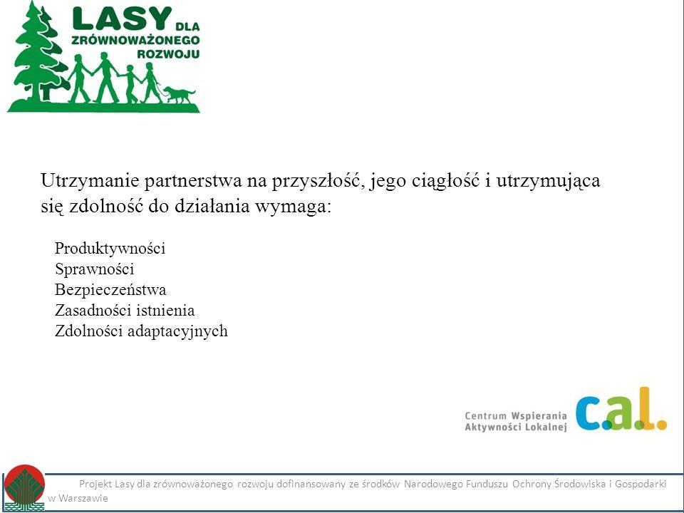 Kliknij, aby edytować styl Projekt Lasy dla zrównoważonego rozwoju dofinansowany ze środków Narodowego Funduszu Ochrony Środowiska i Gospodarki Wodnej w Warszawie Imię i nazwisko Projekt Lasy dla zrównoważonego rozwoju dofinansowany ze środków Narodowego Funduszu Ochrony Środowiska i Gospodarki Wodnej w Warszawie Utrzymanie partnerstwa na przyszłość, jego ciągłość i utrzymująca się zdolność do działania wymaga:  Produktywności  Sprawności  Bezpieczeństwa  Zasadności istnienia  Zdolności adaptacyjnych