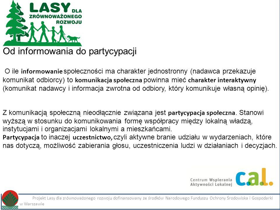 Kliknij, aby edytować styl Projekt Lasy dla zrównoważonego rozwoju dofinansowany ze środków Narodowego Funduszu Ochrony Środowiska i Gospodarki Wodnej w Warszawie Imię i nazwisko Projekt Lasy dla zrównoważonego rozwoju dofinansowany ze środków Narodowego Funduszu Ochrony Środowiska i Gospodarki Wodnej w Warszawie Od informowania do partycypacji O ile informowanie społeczności ma charakter jednostronny (nadawca przekazuje komunikat odbiorcy) to komunikacja społeczna powinna mieć charakter interaktywny (komunikat nadawcy i informacja zwrotna od odbiory, który komunikuje własną opinię).