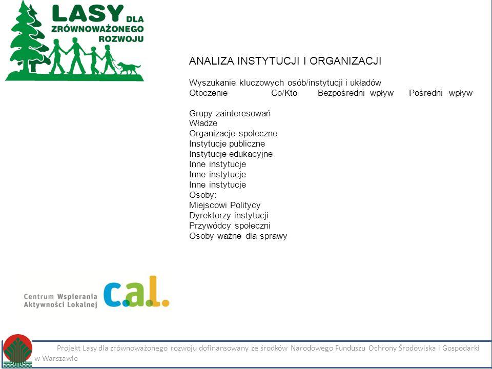 Kliknij, aby edytować styl Projekt Lasy dla zrównoważonego rozwoju dofinansowany ze środków Narodowego Funduszu Ochrony Środowiska i Gospodarki Wodnej w Warszawie Imię i nazwisko Projekt Lasy dla zrównoważonego rozwoju dofinansowany ze środków Narodowego Funduszu Ochrony Środowiska i Gospodarki Wodnej w Warszawie ANALIZA INSTYTUCJI I ORGANIZACJI Wyszukanie kluczowych osób/instytucji i układów Otoczenie Co/Kto Bezpośredni wpływ Pośredni wpływ Grupy zainteresowań Władze Organizacje społeczne Instytucje publiczne Instytucje edukacyjne Inne instytucje Osoby: Miejscowi Politycy Dyrektorzy instytucji Przywódcy społeczni Osoby ważne dla sprawy
