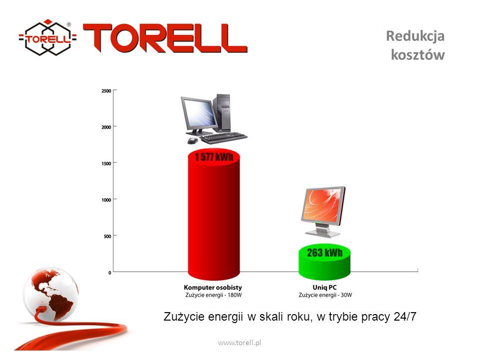 www.torell.pl Redukcja kosztów Zużycie energii w skali roku, w trybie pracy 24/7