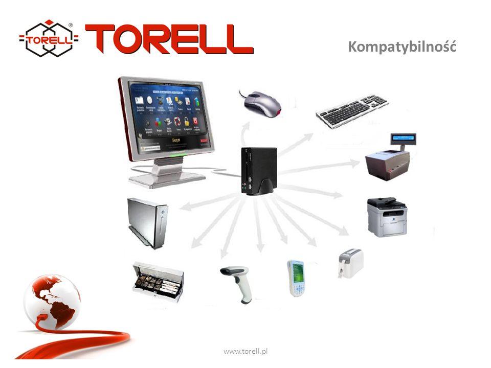 www.torell.pl Kompatybilność