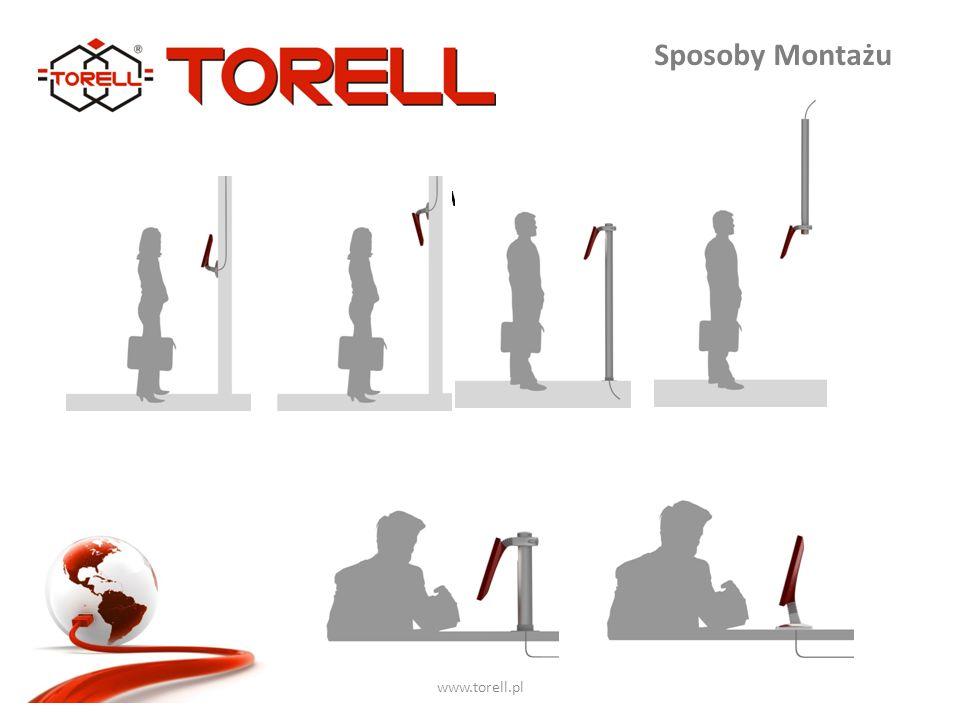 www.torell.pl Uchwyt stołowy Sposoby Montażu