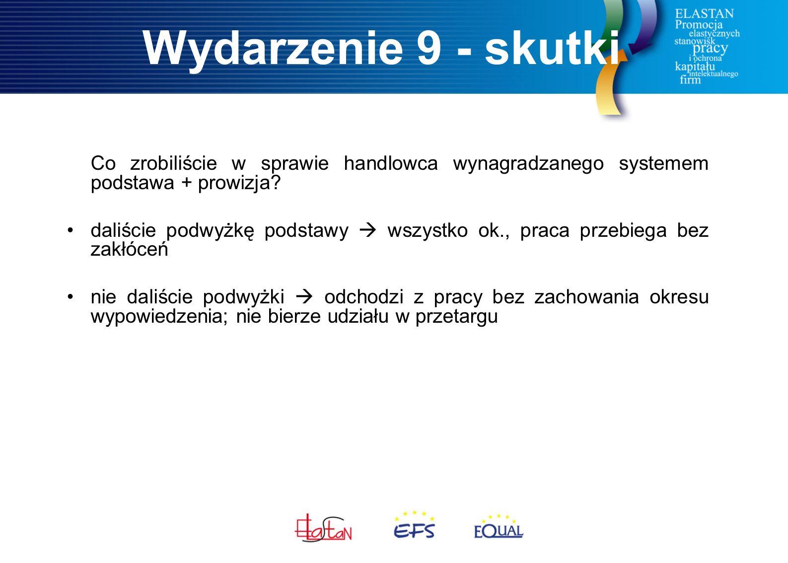Wydarzenie 9 - skutki Co zrobiliście w sprawie handlowca wynagradzanego systemem podstawa + prowizja.