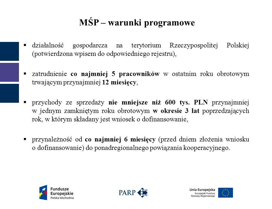 Ponadregionalne powiązanie kooperacyjne Minimum 5 przedsiębiorców Minimum 5 przedsiębiorców Funkcjonuje minimum 12 miesięcy Funkcjonuje minimum 12 miesięcy Członkowie z min 2 województw w tym min 1 z Polski Wschodniej Członkowie z min 2 województw w tym min 1 z Polski Wschodniej Koordynator z siedzibą w RP Koordynator z siedzibą w RP Działalność w pokrewnych sektorach Działalność w pokrewnych sektorach