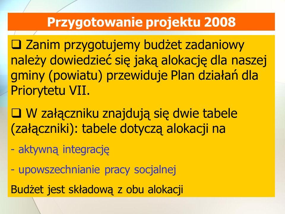 Przygotowanie projektu 2008  Zanim przygotujemy budżet zadaniowy należy dowiedzieć się jaką alokację dla naszej gminy (powiatu) przewiduje Plan działań dla Priorytetu VII.