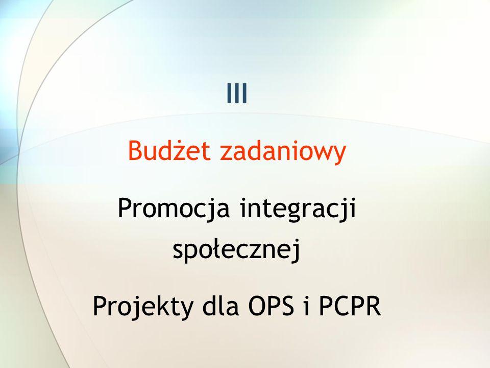 III Budżet zadaniowy Promocja integracji społecznej Projekty dla OPS i PCPR