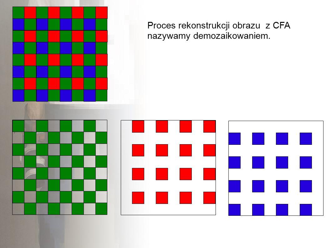 Proces rekonstrukcji obrazu z CFA nazywamy demozaikowaniem.