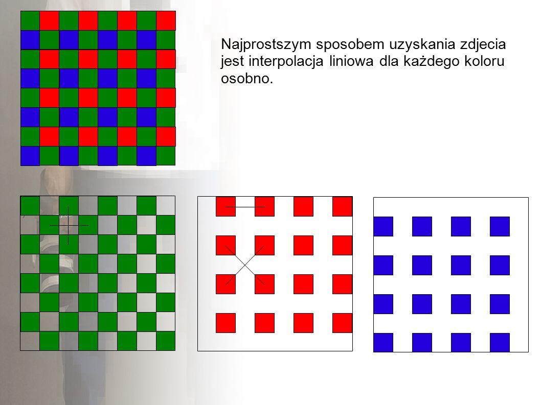 Najprostszym sposobem uzyskania zdjecia jest interpolacja liniowa dla każdego koloru osobno.