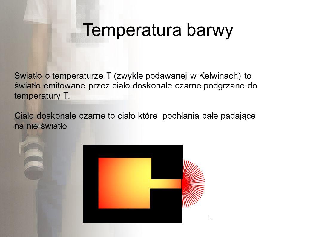 Temperatura barwy Swiatło o temperaturze T (zwykle podawanej w Kelwinach) to światło emitowane przez ciało doskonale czarne podgrzane do temperatury T.