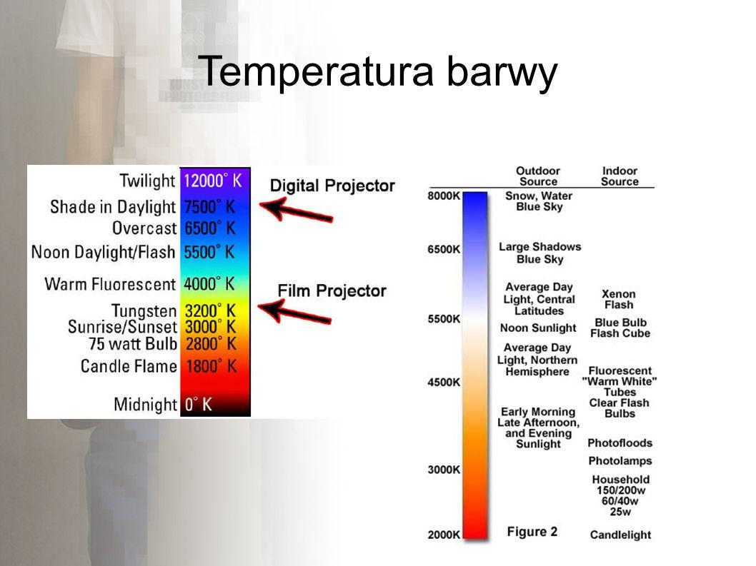 Temperatura barwy