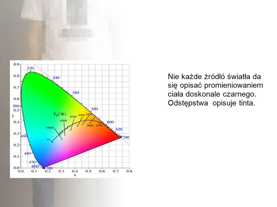 Nie każde źródłó światła da się opisać promieniowaniem ciała doskonale czarnego.