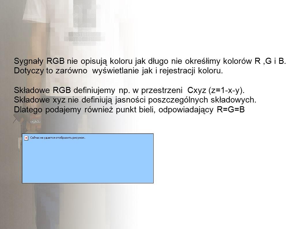 Sygnały RGB nie opisują koloru jak długo nie okreśłimy kolorów R,G i B.