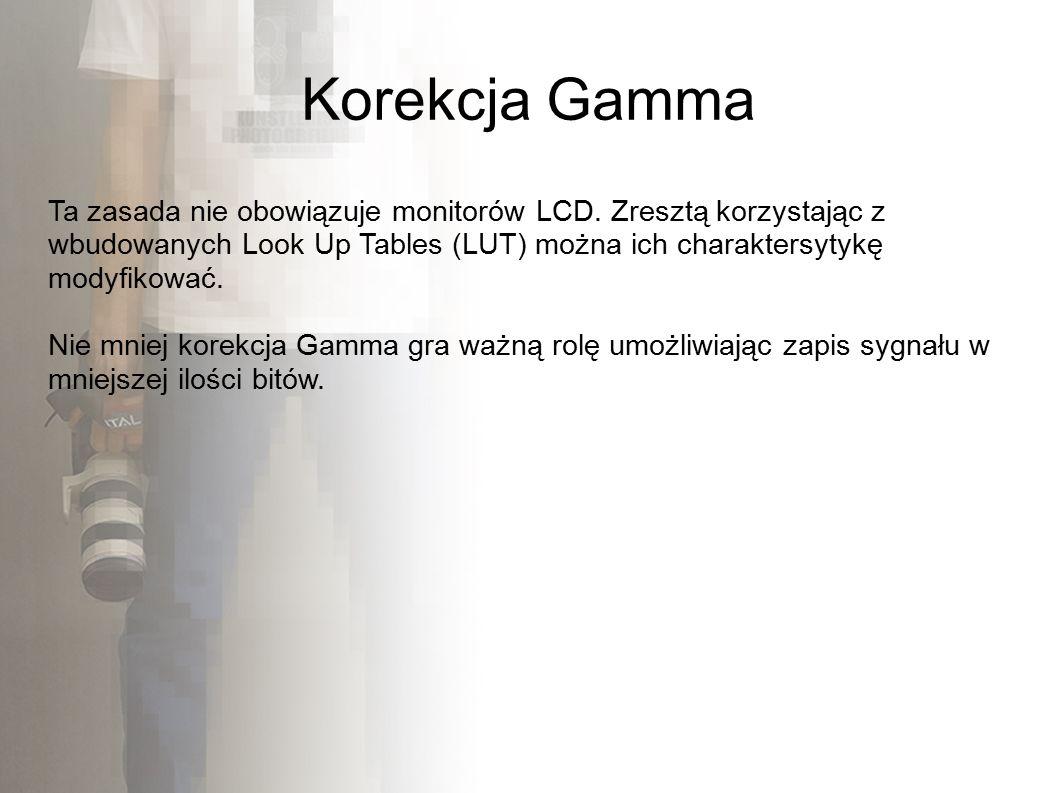 Korekcja Gamma Ta zasada nie obowiązuje monitorów LCD.