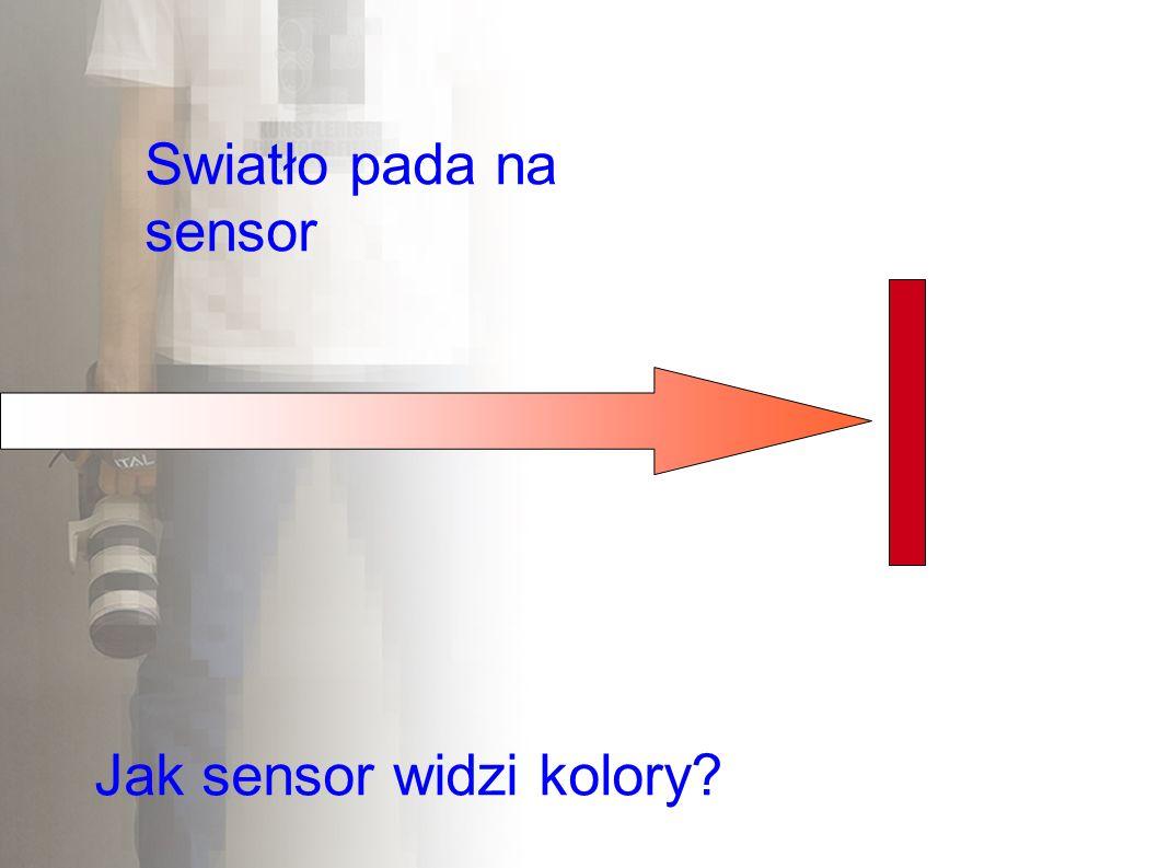 Swiatło pada na sensor Jak sensor widzi kolory